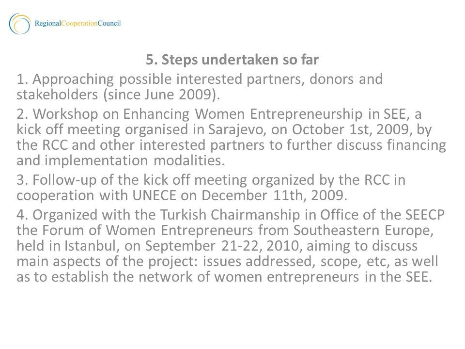 5. Steps undertaken so far 1.