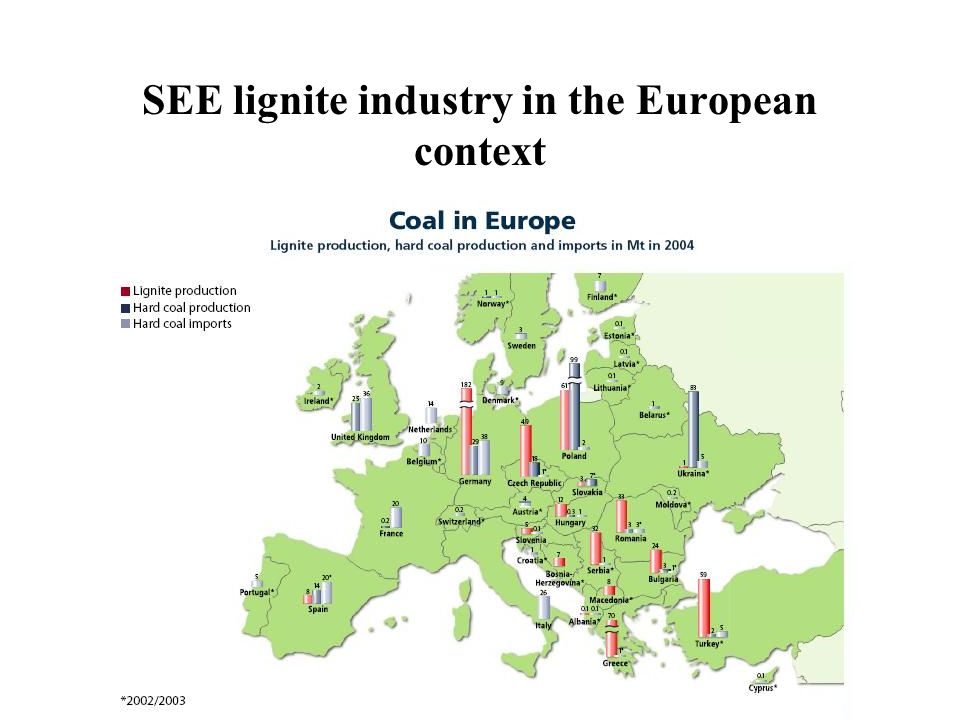 SEE lignite industry in the European context