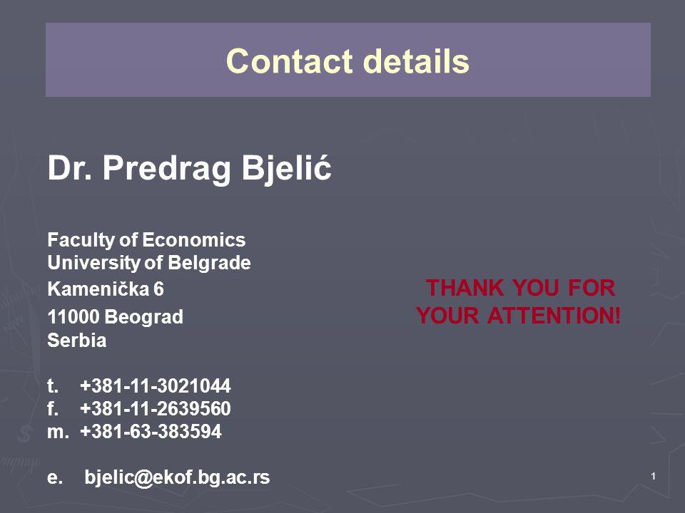 11 Contact details Dr.