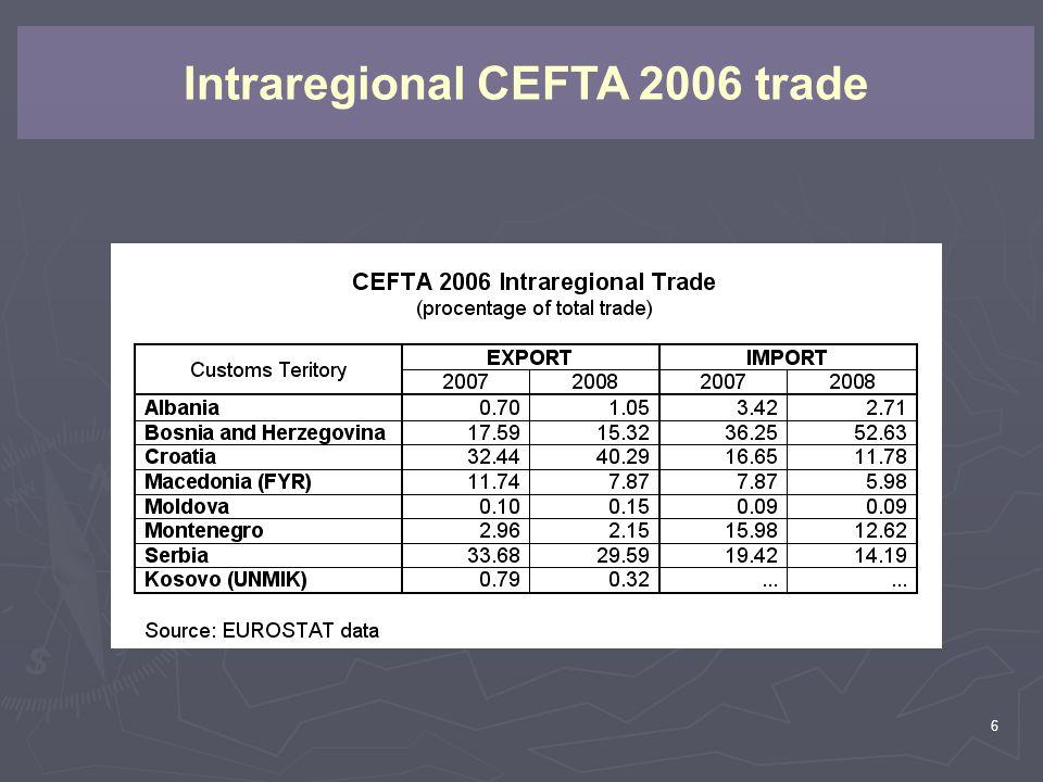 6 Intraregional CEFTA 2006 trade