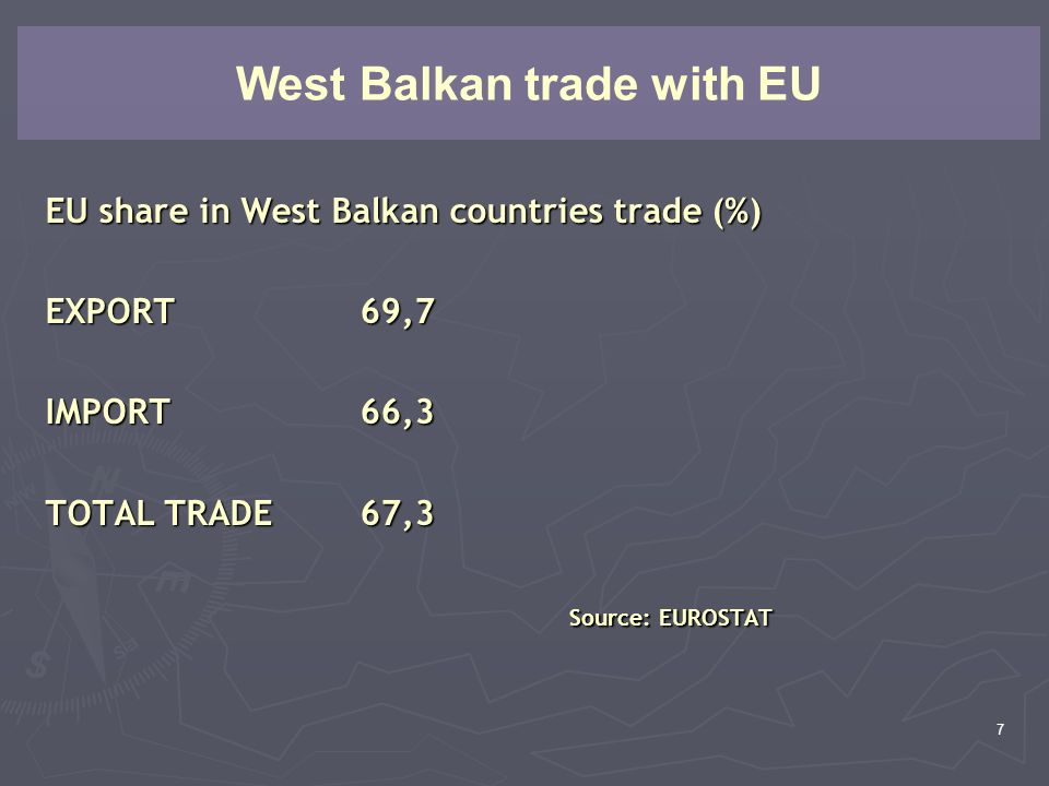 8 West Balkan trade with EU mill. EUR Source: EUROSTAT