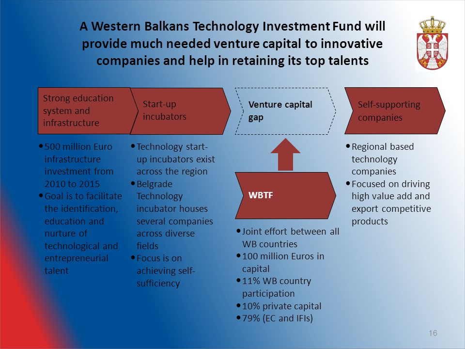 A Western Balkans Technology Investment Fund will provide much needed venture capital to innovative companies and help in retaining its top talents 16 Strong education system and infrastructure Start-up incubators WBTF Self-supporting companies 500 million Euro infrastructure investment from 2010 to 2015 Goal is to facilitate the identification, education and nurture of technological and entrepreneurial talent Technology start- up incubators exist across the region Belgrade Technology incubator houses several companies across diverse fields Focus is on achieving self- sufficiency Joint effort between all WB countries 100 million Euros in capital 11% WB country participation 10% private capital 79% (EC and IFIs) Regional based technology companies Focused on driving high value add and export competitive products Venture capital gap