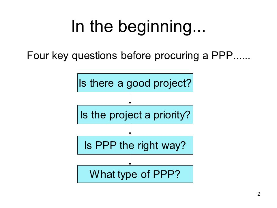 2 In the beginning... Four key questions before procuring a PPP