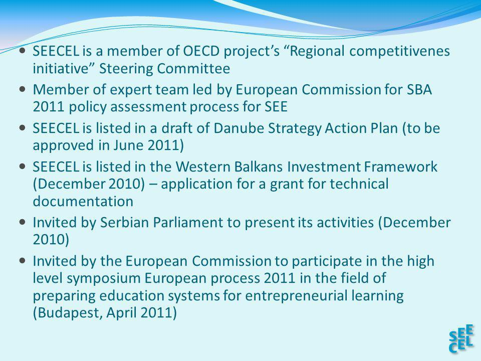 SEECEL is a member of OECD projects Regional competitivenes initiative Steering Committee Member of expert team led by European Commission for SBA 2011 policy assessment process for SEE SEECEL is listed in a draft of Danube Strategy Action Plan (to be approved in June 2011) SEECEL is listed in the Western Balkans Investment Framework (December 2010) – application for a grant for technical documentation Invited by Serbian Parliament to present its activities (December 2010) Invited by the European Commission to participate in the high level symposium European process 2011 in the field of preparing education systems for entrepreneurial learning (Budapest, April 2011)