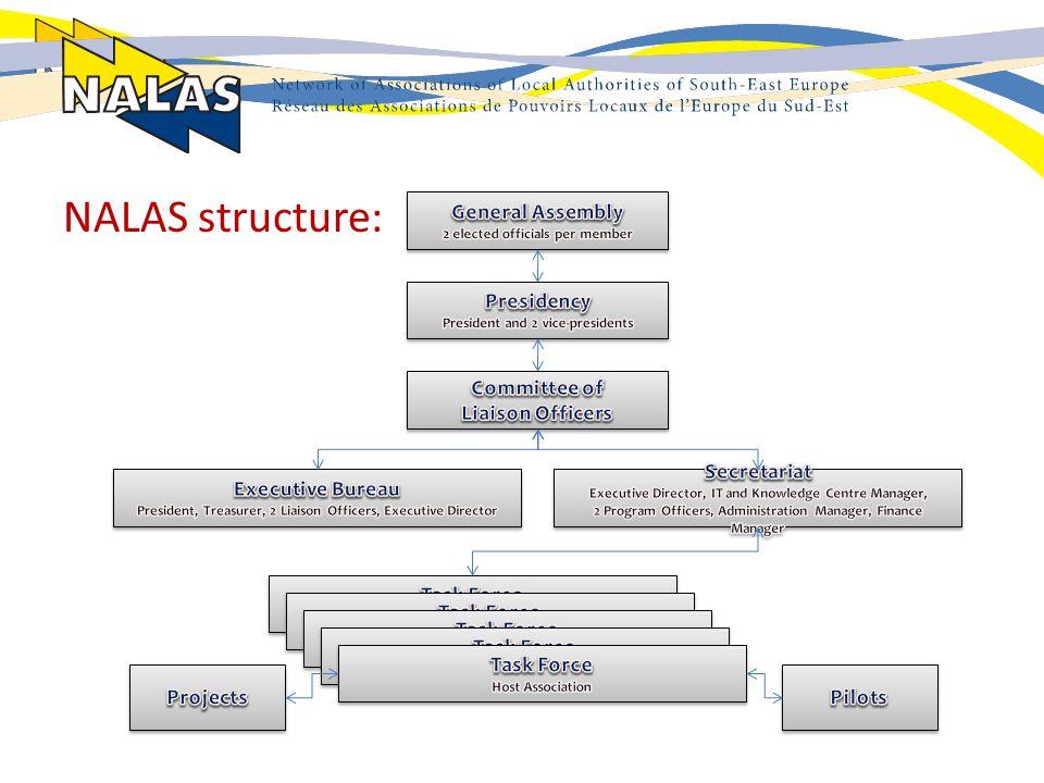NALAS structure: