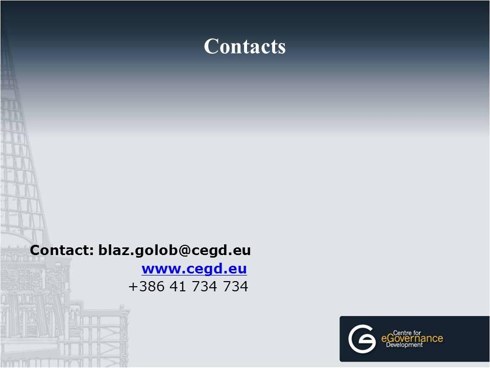 Contacts Contact: blaz.golob@cegd.eu www.cegd.eu +386 41 734 734