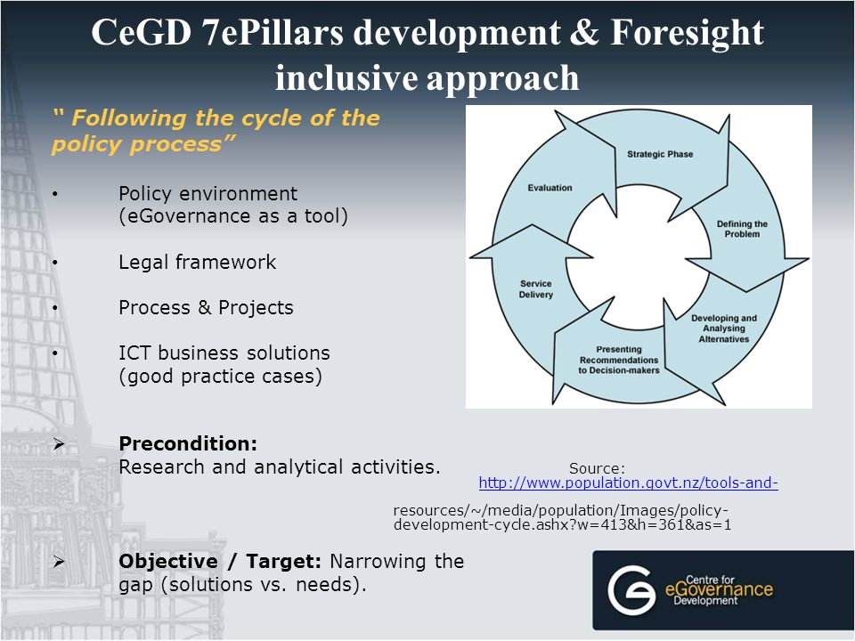 CeGD 7ePillars development & Foresight inclusive approach Following the cycle of the policy process Policy environment (eGovernance as a tool) Legal framework Process & Projects ICT business solutions (good practice cases) Precondition: Research and analytical activities.