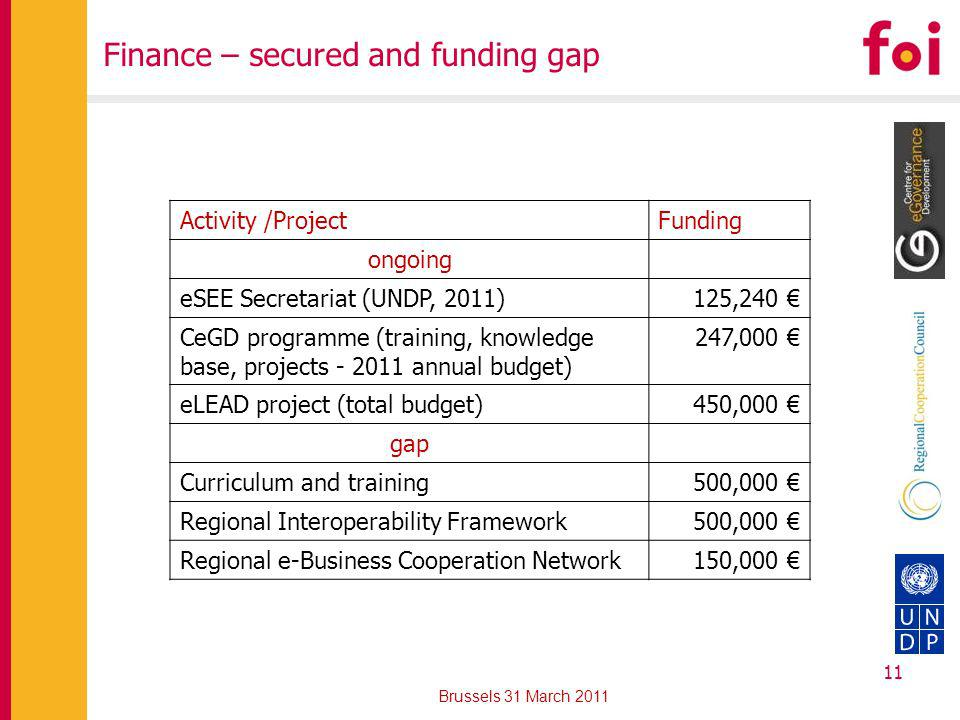 Finance – secured and funding gap Brussels 31 March 2011 11 Activity /ProjectFunding ongoing eSEE Secretariat (UNDP, 2011)125,240 CeGD programme (training, knowledge base, projects - 2011 annual budget) 247,000 eLEAD project (total budget)450,000 gap Curriculum and training500,000 Regional Interoperability Framework500,000 Regional e-Business Cooperation Network150,000