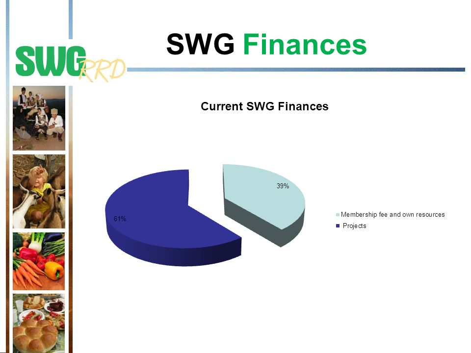 SWG Finances
