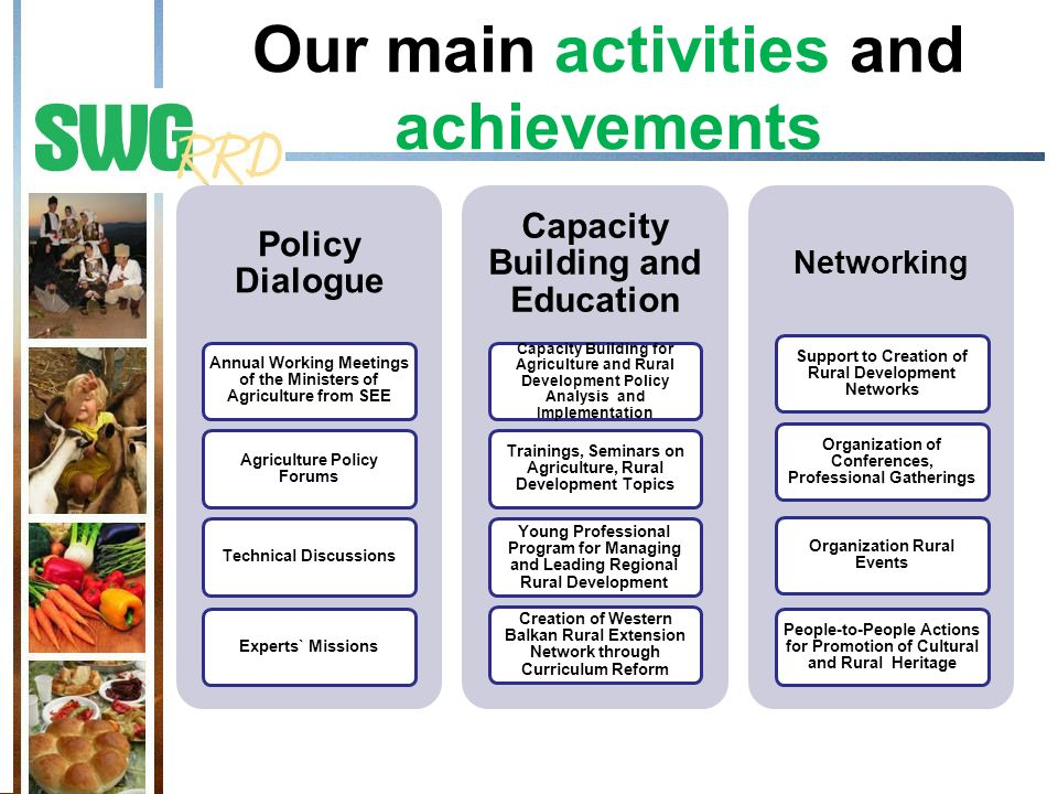 Our main activities and achievements Policy Dialogue Annual Working Meetings of the Ministers of Agriculture from SEE Agriculture Policy Forums Techni