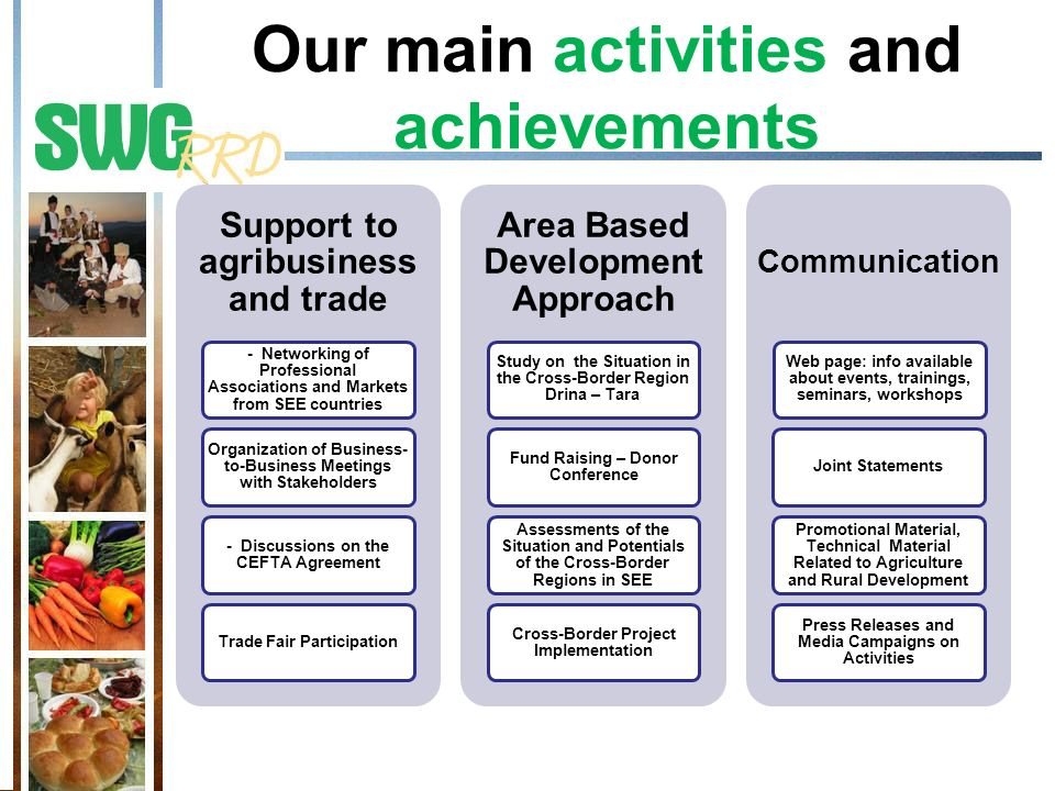 Our main activities and achievements Support to agribusiness and trade - Networking of Professional Associations and Markets from SEE countries Organi