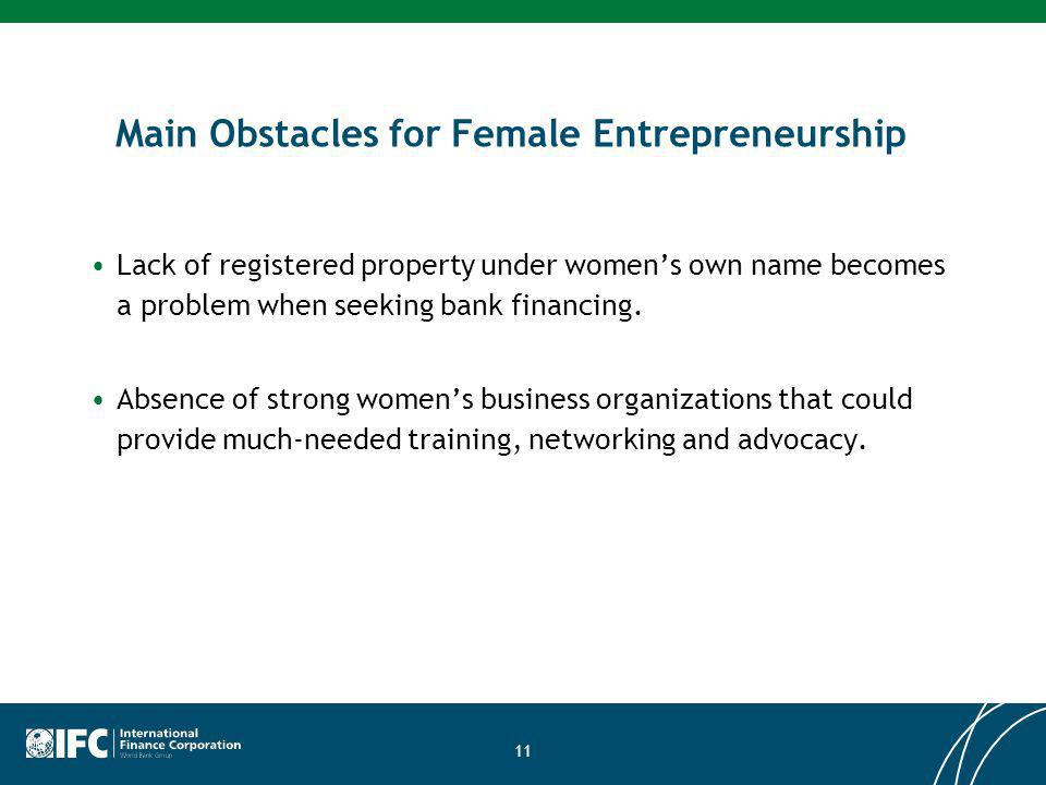 Lack of registered property under womens own name becomes a problem when seeking bank financing.