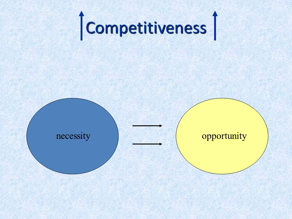 Competitiveness necessityopportunity