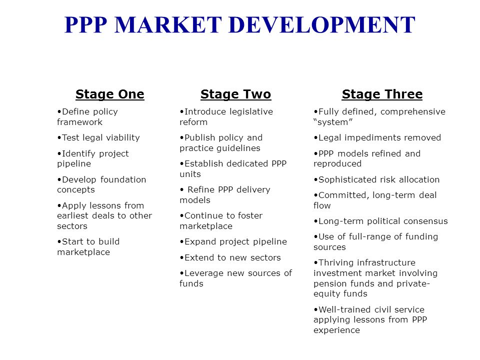 PPP MARKET DEVELOPMENT Stage One Define policy framework Test legal viability Identify project pipeline Develop foundation concepts Apply lessons from earliest deals to other sectors Start to build marketplace Stage Two Introduce legislative reform Publish policy and practice guidelines Establish dedicated PPP units Refine PPP delivery models Continue to foster marketplace Expand project pipeline Extend to new sectors Leverage new sources of funds Stage Three Fully defined, comprehensive system Legal impediments removed PPP models refined and reproduced Sophisticated risk allocation Committed, long-term deal flow Long-term political consensus Use of full-range of funding sources Thriving infrastructure investment market involving pension funds and private- equity funds Well-trained civil service applying lessons from PPP experience