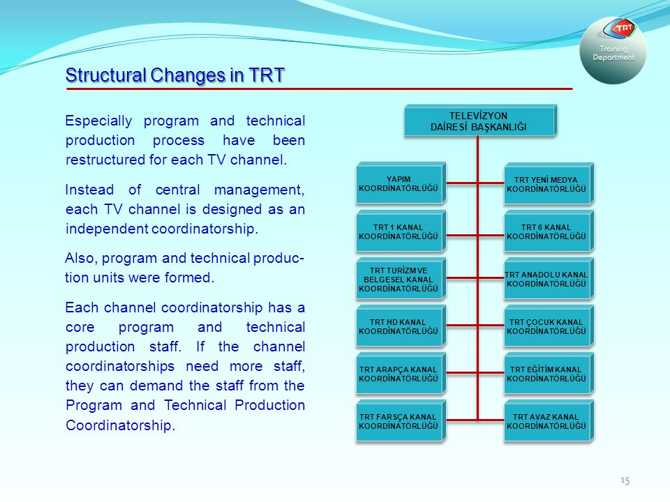 15 Especially program and technical production process have been restructured for each TV channel.