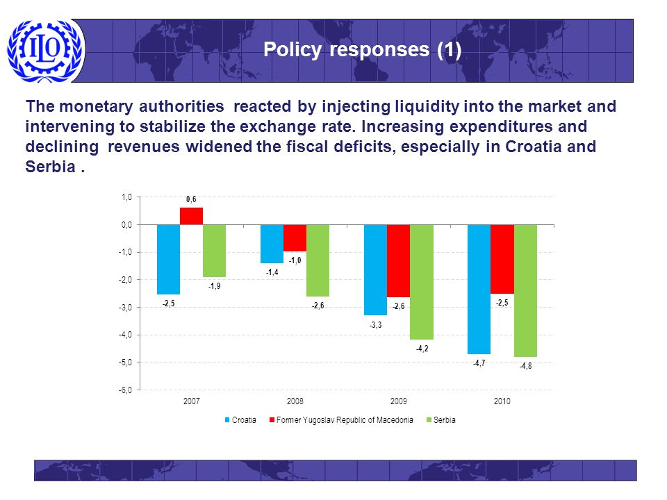 Policy responses (1) The monetary authorities reacted by injecting liquidity into the market and intervening to stabilize the exchange rate. Increasin