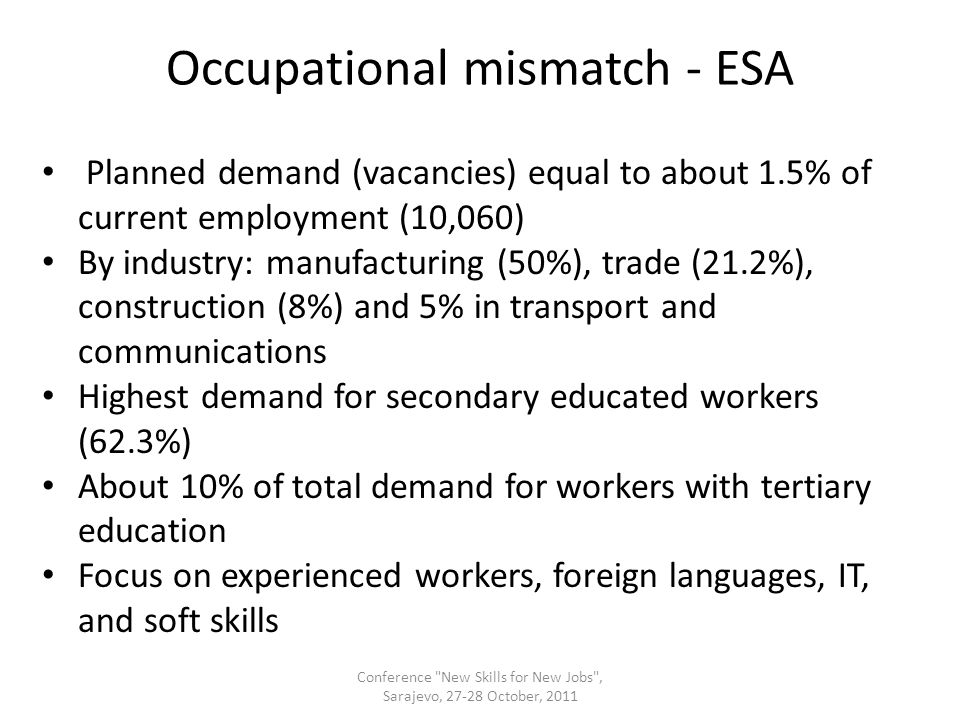 Occupational mismatch - ESA Planned demand (vacancies) equal to about 1.5% of current employment (10,060) By industry: manufacturing (50%), trade (21.2%), construction (8%) and 5% in transport and communications Highest demand for secondary educated workers (62.3%) About 10% of total demand for workers with tertiary education Focus on experienced workers, foreign languages, IT, and soft skills Conference New Skills for New Jobs , Sarajevo, 27-28 October, 2011
