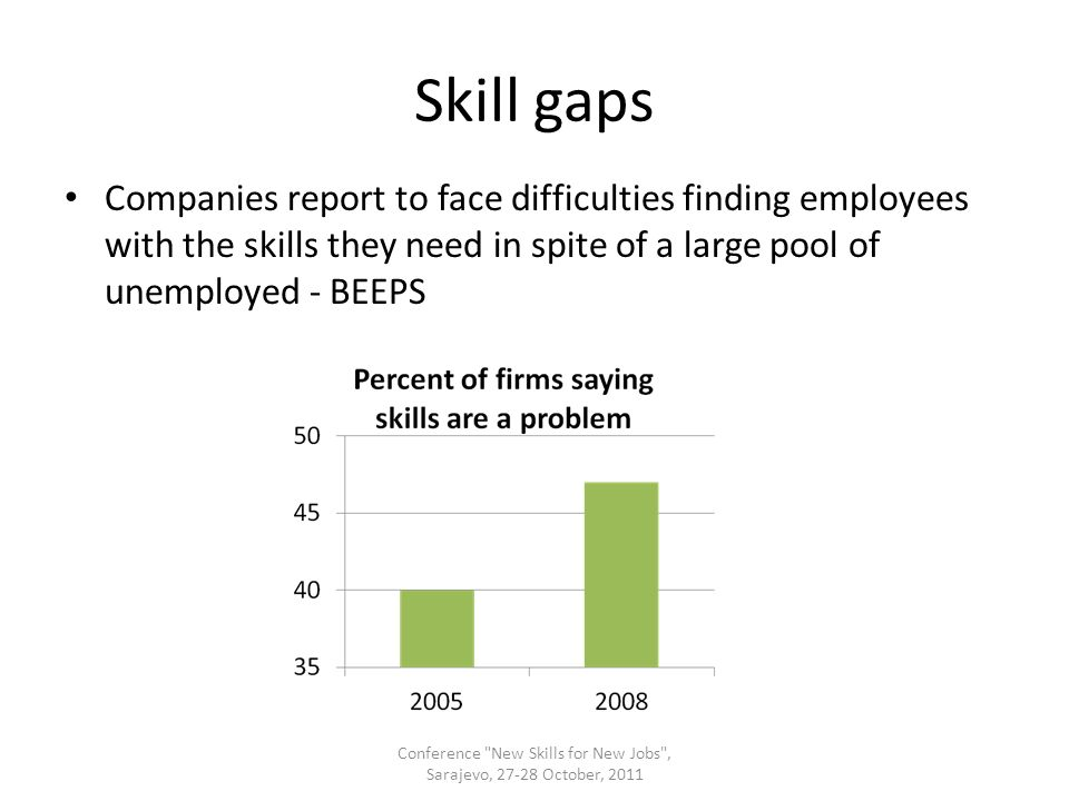 Skill gaps Companies report to face difficulties finding employees with the skills they need in spite of a large pool of unemployed - BEEPS Conference New Skills for New Jobs , Sarajevo, 27-28 October, 2011