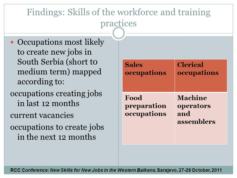 Findings: Skills of the workforce and training practices Occupations most likely to create new jobs in South Serbia (short t0 medium term) mapped according to: occupations creating jobs in last 12 months current vacancies occupations to create jobs in the next 12 months Sales occupations Clerical occupations Food preparation occupations Machine operators and assemblers RCC Conference: New Skills for New Jobs in the Western Balkans, Sarajevo, October, 2011