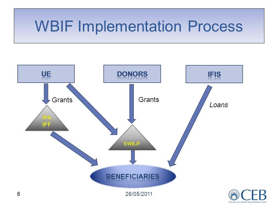 6 WBIF Implementation Process 26/05/2011 Grants Loans Grants