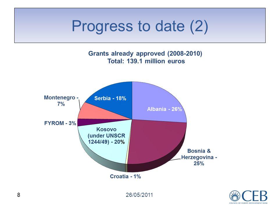 8 Progress to date (2) 26/05/2011