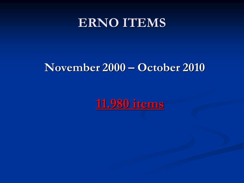 ERNO ITEMS November 2000 – October 2010 November 2000 – October 2010 11.980 items 11.980 items