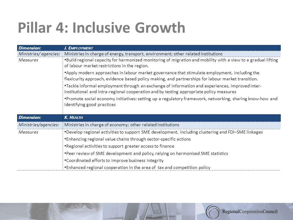 Pillar 4: Inclusive Growth Dimension:J.