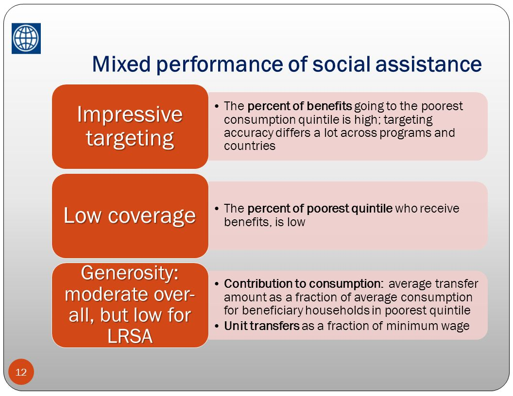Mixed performance of social assistance 12 The percent of benefits going to the poorest consumption quintile is high; targeting accuracy differs a lot