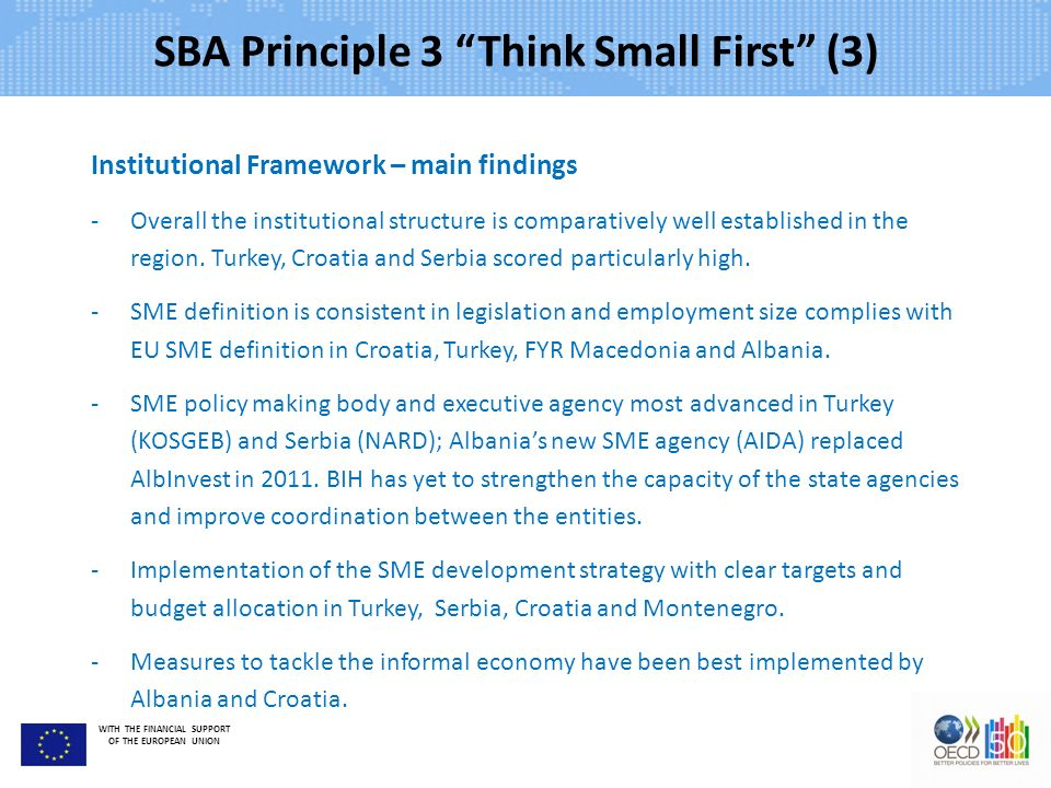 WITH THE FINANCIAL SUPPORT OF THE EUROPEAN UNION SBA Principle 3 Think Small First (3) Institutional Framework – main findings -Overall the institutional structure is comparatively well established in the region.
