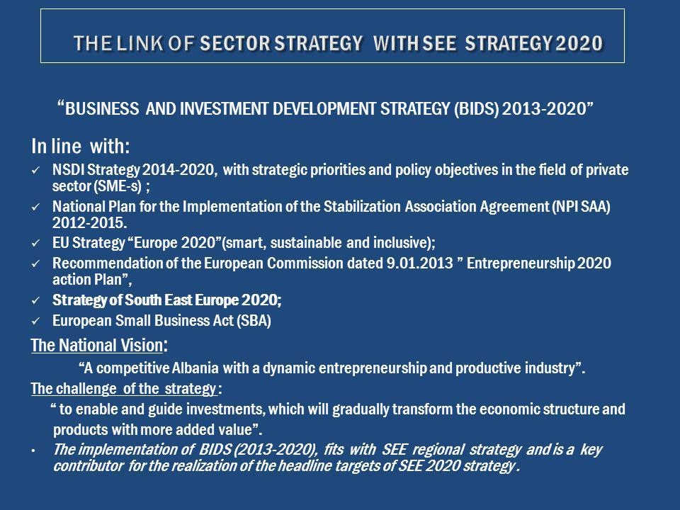 BUSINESS AND INVESTMENT DEVELOPMENT STRATEGY (BIDS) 2013-2020 In line with: NSDI Strategy 2014-2020, with strategic priorities and policy objectives in the field of private sector (SME-s) ; National Plan for the Implementation of the Stabilization Association Agreement (NPI SAA) 2012-2015.