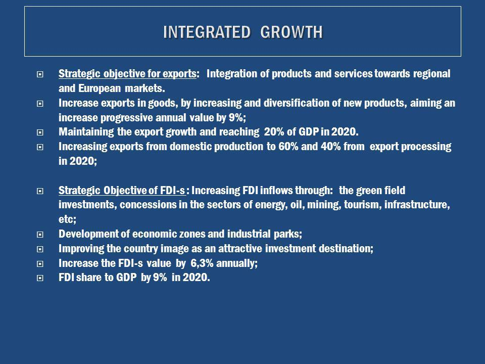 Strategic objective for exports: Integration of products and services towards regional and European markets.