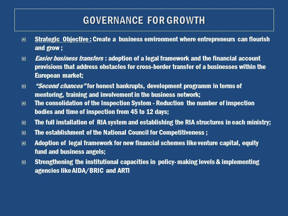 Strategic Objective : Create a business environment where entrepreneurs can flourish and grow ; Easier business transfers : adoption of a legal framework and the financial account provisions that address obstacles for cross-border transfer of a businesses within the European market; Second chances for honest bankrupts, development programm in terms of mentoring, training and involvement in the business network; The consolidation of the Inspection System - Reduction the number of inspection bodies and time of inspection from 45 to 12 days; The full installation of RIA system and establishing the RIA structures in each ministry; The establishment of the National Council for Competitiveness ; Adoption of legal framework for new financial schemes like venture capital, equity fund and business angels; Strengthening the institutional capacities in policy- making levels & implementing agencies like AIDA/BRIC and ARTI