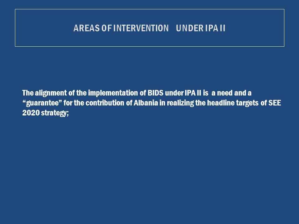 The alignment of the implementation of BIDS under IPA II is a need and a guarantee for the contribution of Albania in realizing the headline targets of SEE 2020 strategy;