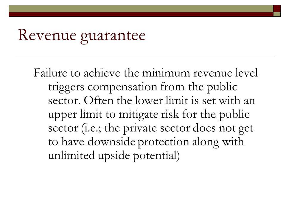 Revenue guarantee Failure to achieve the minimum revenue level triggers compensation from the public sector.