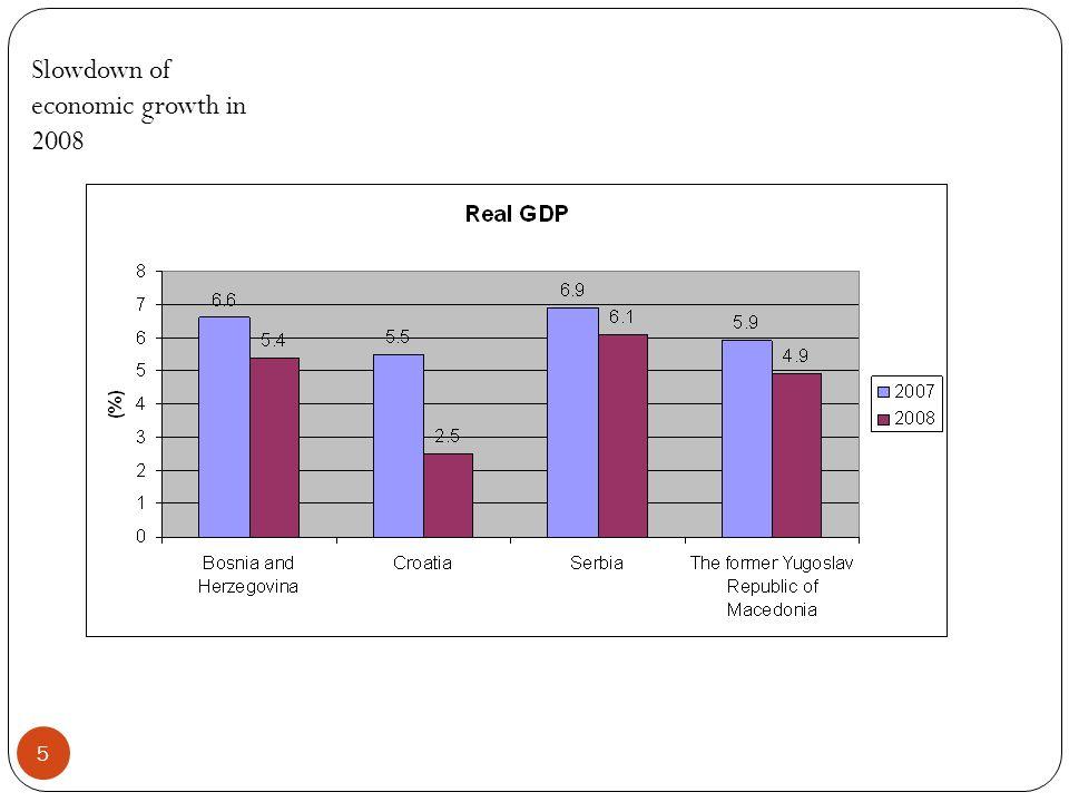 5 Slowdown of economic growth in 2008
