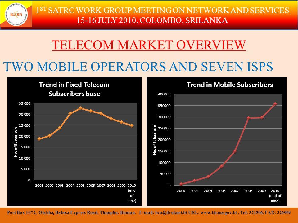 TELECOM MARKET OVERVIEW 1 ST SATRC WORK GROUP MEETING ON NETWORK AND SERVICES 15-16 JULY 2010, COLOMBO, SRILANKA Post Box 1072, Olakha, Babesa Express Road, Thimphu: Bhutan.