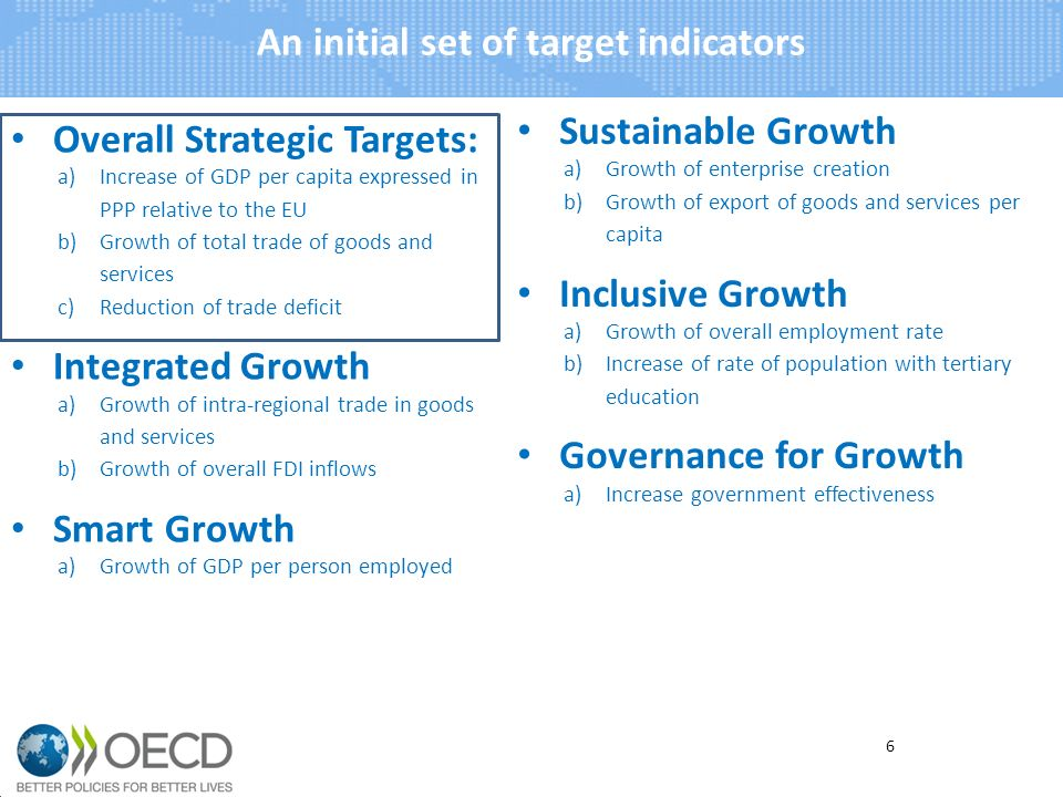 Overall Strategic Targets: a)Increase of GDP per capita expressed in PPP relative to the EU b)Growth of total trade of goods and services c)Reduction of trade deficit Integrated Growth a)Growth of intra-regional trade in goods and services b)Growth of overall FDI inflows Smart Growth a)Growth of GDP per person employed An initial set of target indicators 6 Sustainable Growth a)Growth of enterprise creation b)Growth of export of goods and services per capita Inclusive Growth a)Growth of overall employment rate b)Increase of rate of population with tertiary education Governance for Growth a)Increase government effectiveness