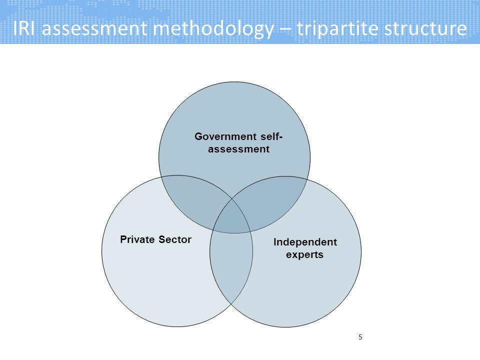 IRI assessment methodology – tripartite structure 5 Private Sector Independent experts Government self- assessment