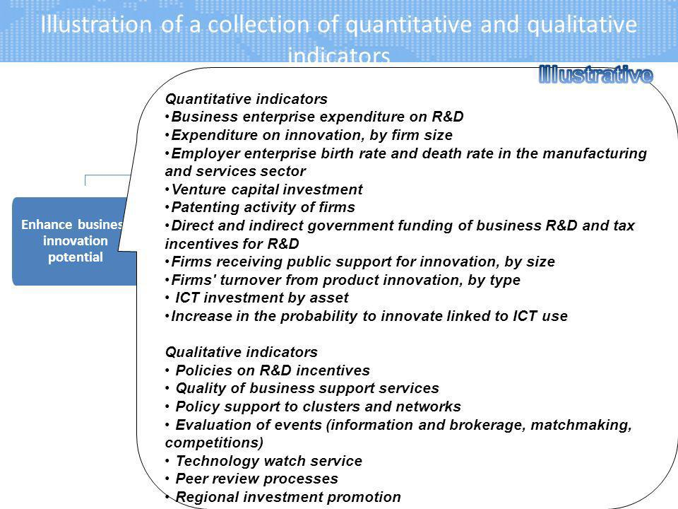Illustration of a collection of quantitative and qualitative indicators 9 Innovation Policy Linkages between industry and academia Enhance business innovation potential Skills for Innovation Secure a strong science and technology base Policy co- ordination Quantitative indicators Business enterprise expenditure on R&D Expenditure on innovation, by firm size Employer enterprise birth rate and death rate in the manufacturing and services sector Venture capital investment Patenting activity of firms Direct and indirect government funding of business R&D and tax incentives for R&D Firms receiving public support for innovation, by size Firms turnover from product innovation, by type ICT investment by asset Increase in the probability to innovate linked to ICT use Qualitative indicators Policies on R&D incentives Quality of business support services Policy support to clusters and networks Evaluation of events (information and brokerage, matchmaking, competitions) Technology watch service Peer review processes Regional investment promotion