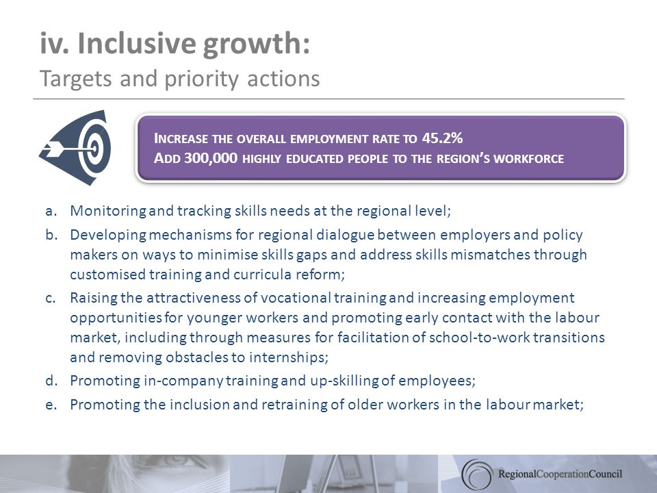 iv. Inclusive growth: Targets and priority actions a.Monitoring and tracking skills needs at the regional level; b.Developing mechanisms for regional