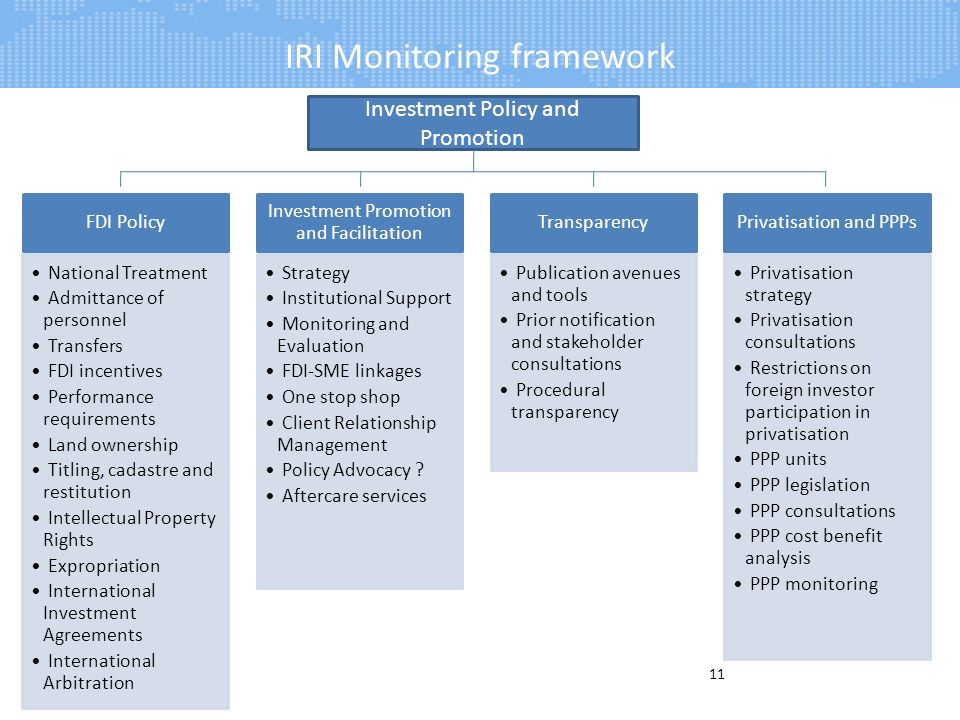 IRI Monitoring framework 11 Investment Policy and Promotion FDI Policy National Treatment Admittance of personnel Transfers FDI incentives Performance requirements Land ownership Titling, cadastre and restitution Intellectual Property Rights Expropriation International Investment Agreements International Arbitration Investment Promotion and Facilitation Strategy Institutional Support Monitoring and Evaluation FDI-SME linkages One stop shop Client Relationship Management Policy Advocacy .
