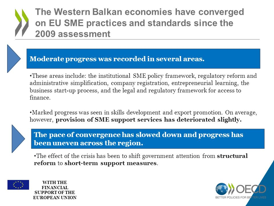 WITH THE FINANCIAL SUPPORT OF THE EUROPEAN UNION The Western Balkan economies have converged on EU SME practices and standards since the 2009 assessme