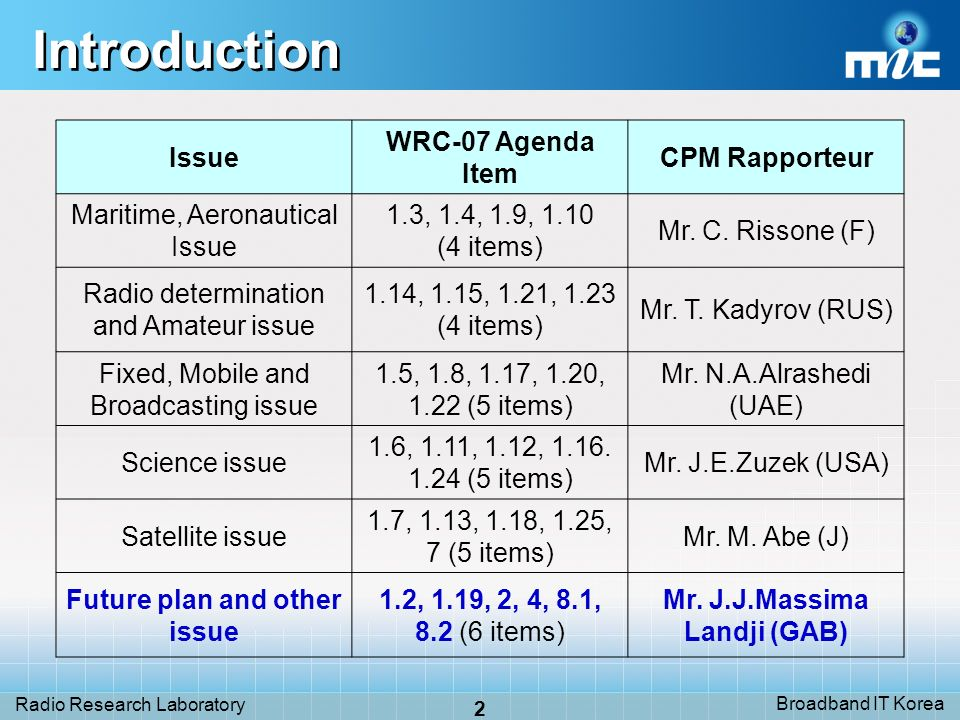 Broadband IT Korea 2 Radio Research Laboratory Introduction Issue WRC-07 Agenda Item CPM Rapporteur Maritime, Aeronautical Issue 1.3, 1.4, 1.9, 1.10 (4 items) Mr.