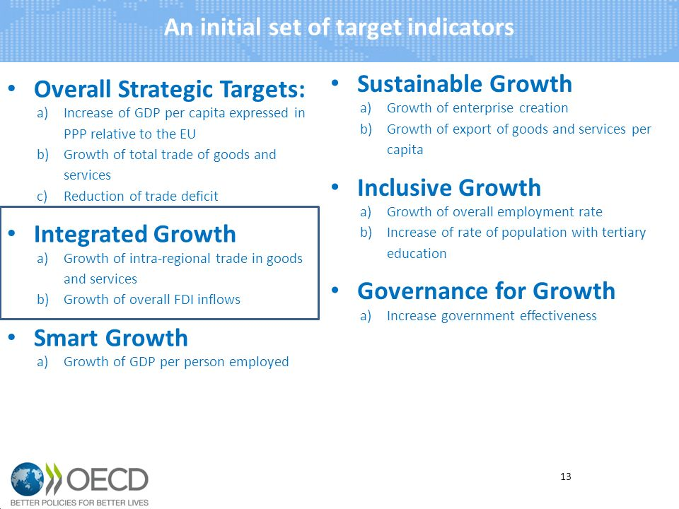 Overall Strategic Targets: a)Increase of GDP per capita expressed in PPP relative to the EU b)Growth of total trade of goods and services c)Reduction