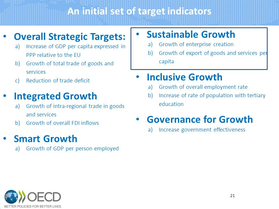 Overall Strategic Targets: a)Increase of GDP per capita expressed in PPP relative to the EU b)Growth of total trade of goods and services c)Reduction of trade deficit Integrated Growth a)Growth of intra-regional trade in goods and services b)Growth of overall FDI inflows Smart Growth a)Growth of GDP per person employed An initial set of target indicators 21 Sustainable Growth a)Growth of enterprise creation b)Growth of export of goods and services per capita Inclusive Growth a)Growth of overall employment rate b)Increase of rate of population with tertiary education Governance for Growth a)Increase government effectiveness