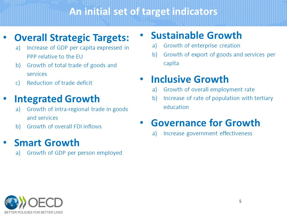 Overall Strategic Targets: a)Increase of GDP per capita expressed in PPP relative to the EU b)Growth of total trade of goods and services c)Reduction of trade deficit Integrated Growth a)Growth of intra-regional trade in goods and services b)Growth of overall FDI inflows Smart Growth a)Growth of GDP per person employed An initial set of target indicators 5 Sustainable Growth a)Growth of enterprise creation b)Growth of export of goods and services per capita Inclusive Growth a)Growth of overall employment rate b)Increase of rate of population with tertiary education Governance for Growth a)Increase government effectiveness