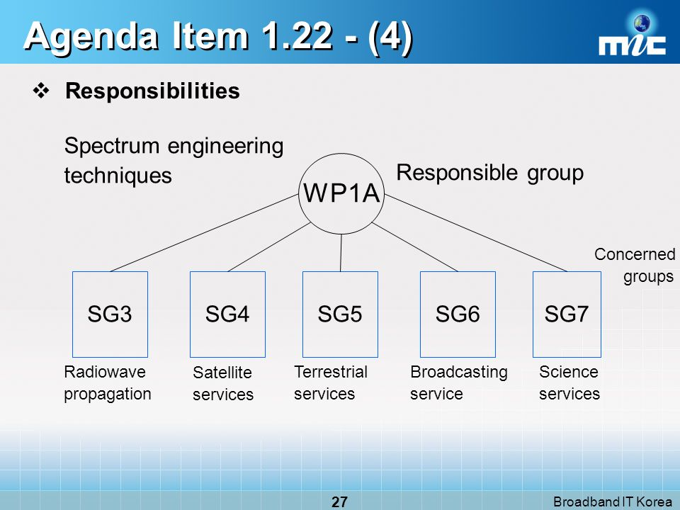 Broadband IT Korea 27 Agenda Item 1.22 - (4) Responsibilities Responsible group Spectrum engineering techniques Concerned groups WP1A SG3SG7 Radiowave