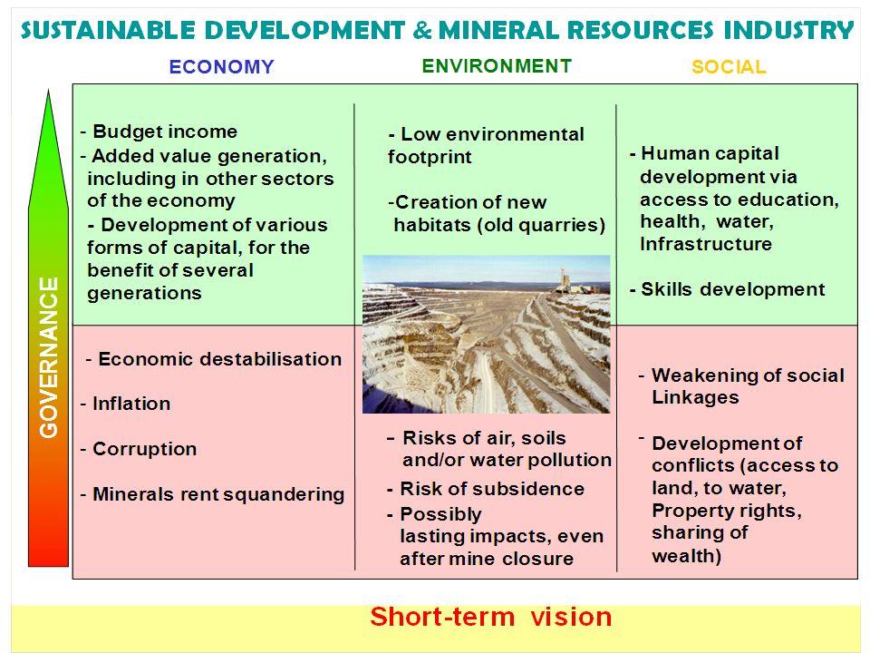 Les enjeux du développement durable: cas du secteur des ressources minérales