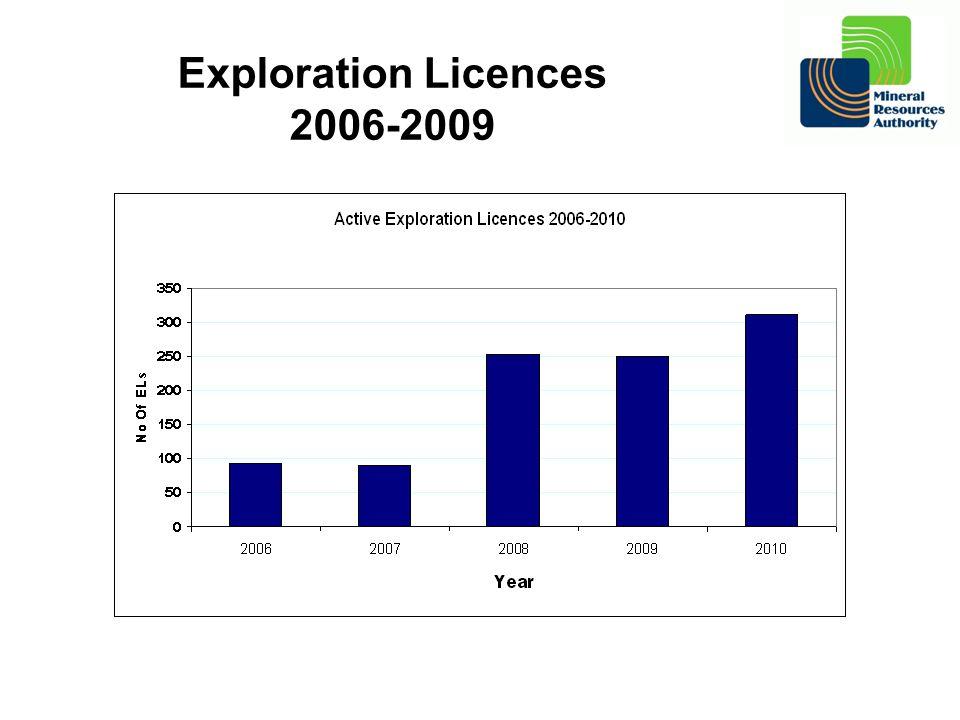 Exploration Licences 2006-2009