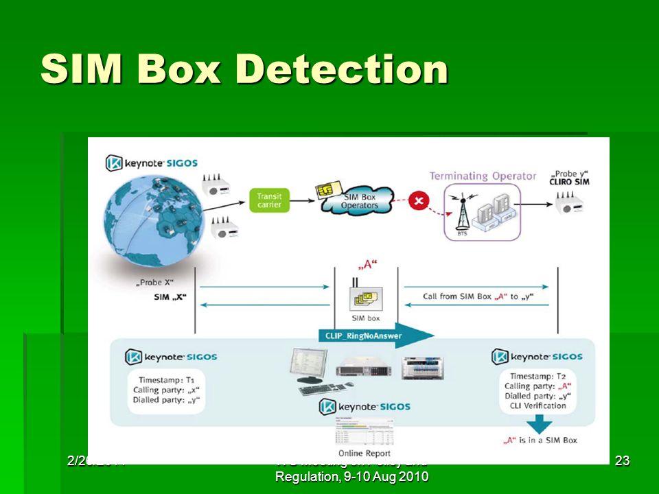 SIM Box Detection 2/26/2014WG Meeting on Policy and Regulation, 9-10 Aug 2010 23